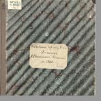 Псковская Городская Общественная библиотека  Доклад Ревизионной комиссии за 1900 год