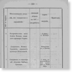 Памятная книжка Витебской губернии на 1889 год
