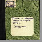 Псковская губернская земская управа. Экономический Совет  Журнал Экономического Совета 30 и 31 января 1903 года