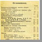 Псковская губерния  Справочник по Псковской губернии на 1924 год